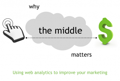 Why the middle matters presentation